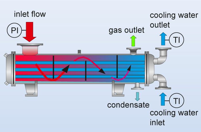Surface Condensers on vacuum tube schematic diagram